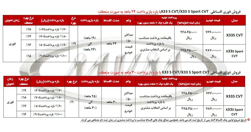 شرایط جدید فروش فوری اقساطی خودروی X33S CVT و X33 S Sport