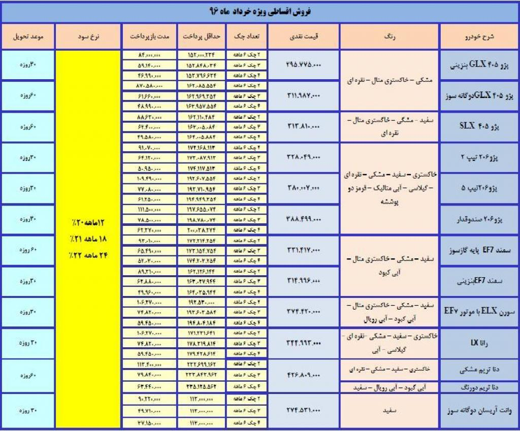 IKCO pre sale khordad