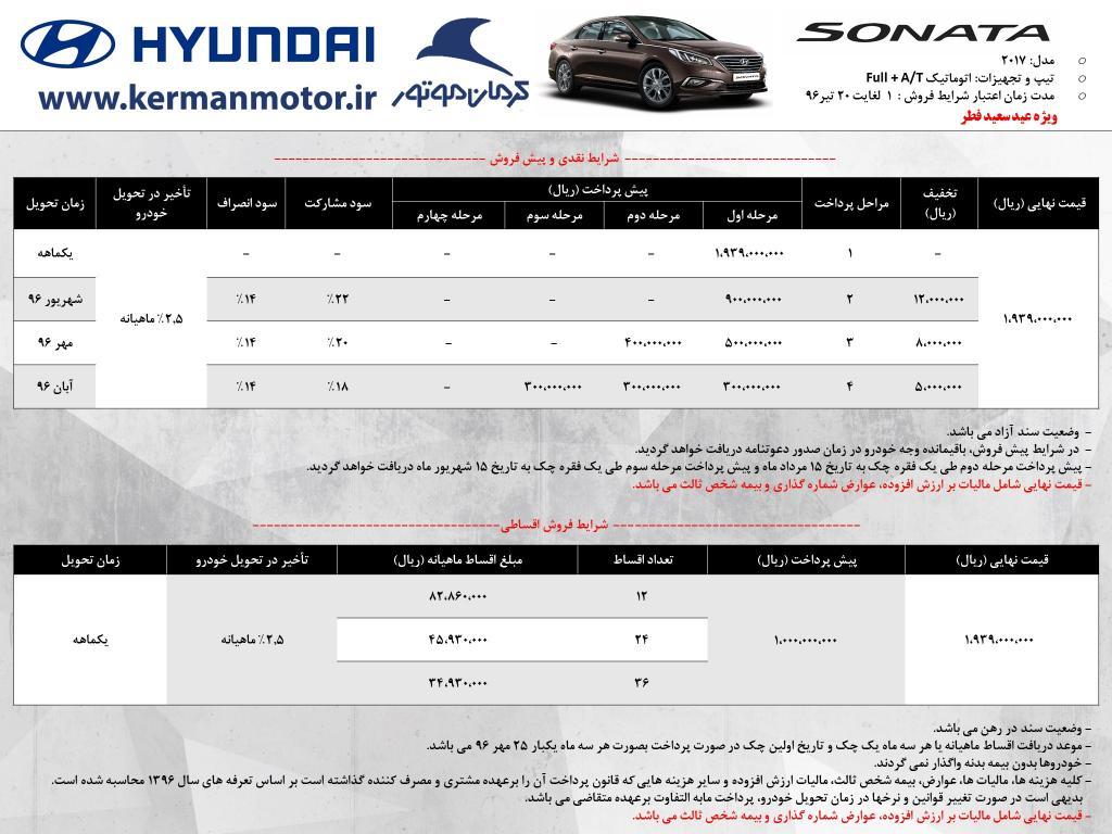 hyundai sonata new pre sale
