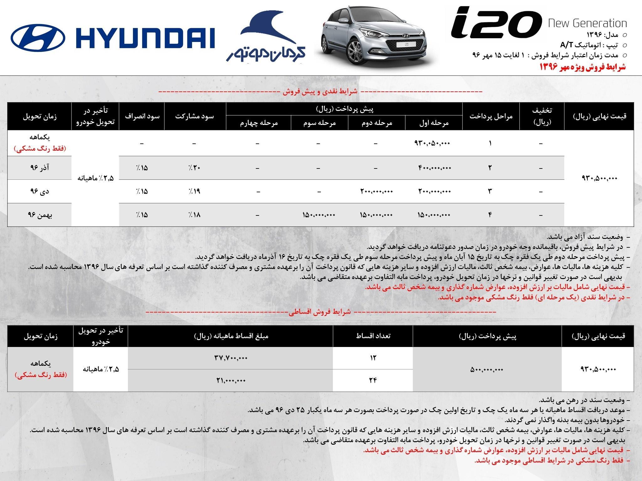 hyundai i20 i10 pre sales