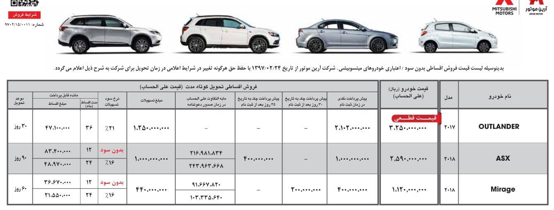 Mitsubishi new cars sales