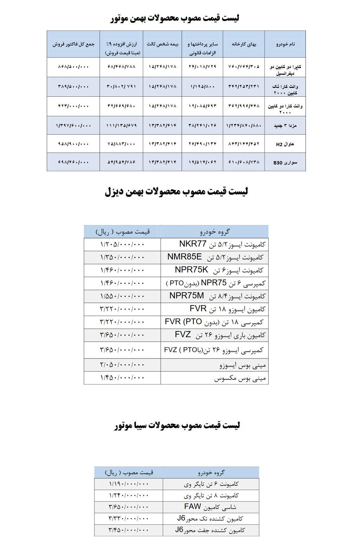 Bahman Group cars