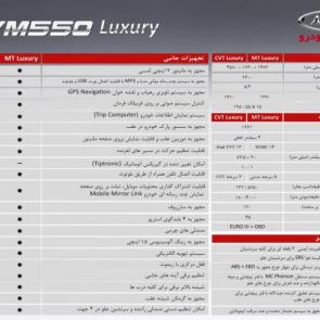 mvm 550 specification