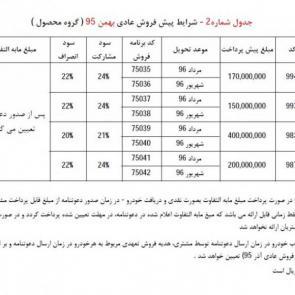 IKCO presales bahman