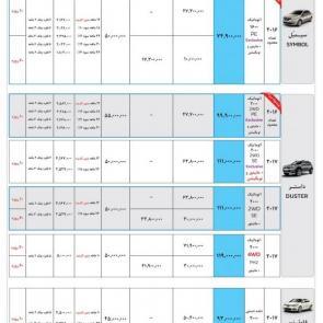 Renault sales nowruz