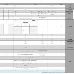 lifan 820 new presale pre order