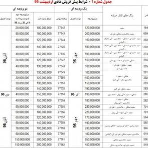 شرایط پیش فروش عادی محصولات ایران خودرو در اردیبهشت ماه 96