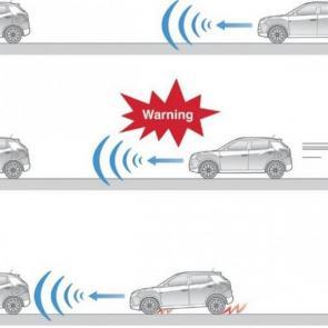Tivoli و Tivoli XLV با اضافه کردن تجهیزات ایمنی جدید موفق به دریافت 4 ستاره ایمنی از موسسه NCAP شد