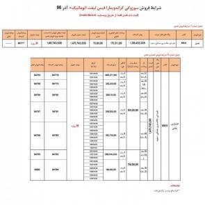 شرایط فروش سوزوکی گرند ویتارا فیس لیفت در آذر ماه 1396