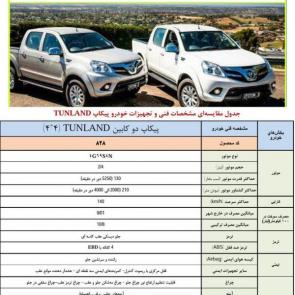IKCO foton pickup new sale