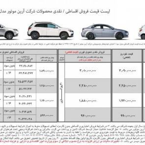 Mitsubishi new cars sales