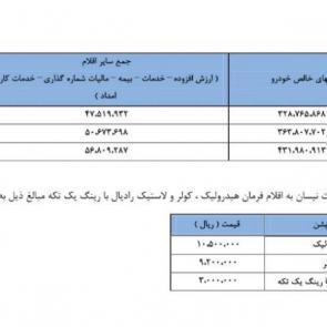 saipa cars new price