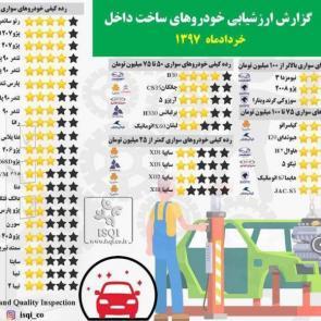 گزارش ارزیابی کیفیت خودروهای تولید ایران در خردادماه 1397