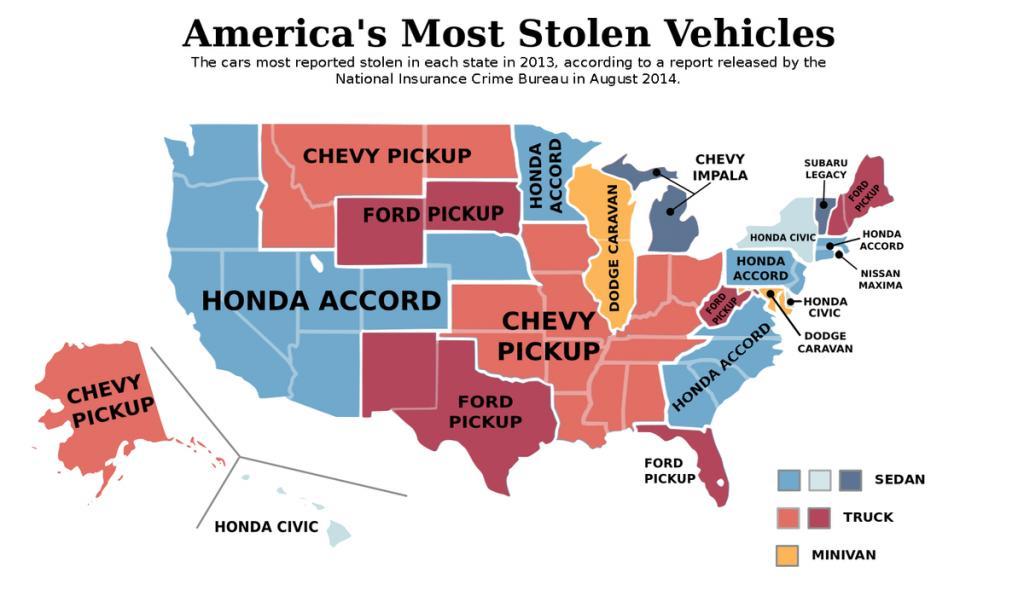 United States of Vehicle Theft