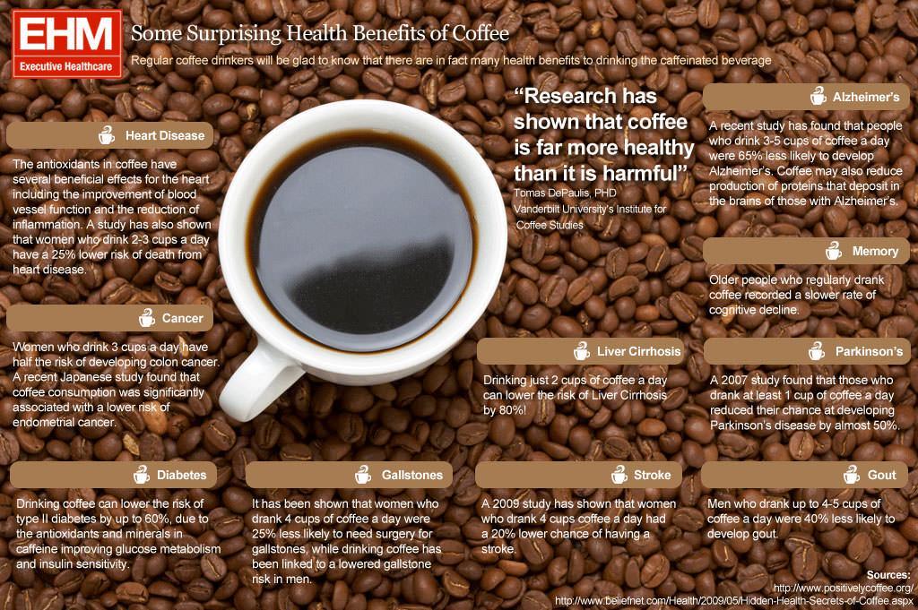 قهوه بخورید، تا سالم بمانید! + مضرات مصرف زیاد قهوه