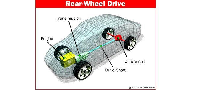 معایب و مزایای خودروهای دیفرانسیل عقب / از شتاب بهتر تا کاهش فضای درون کابین